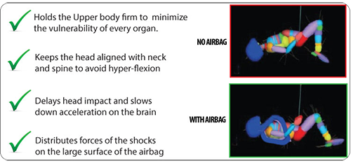 comparison-fall-with-and-without-airbag.png